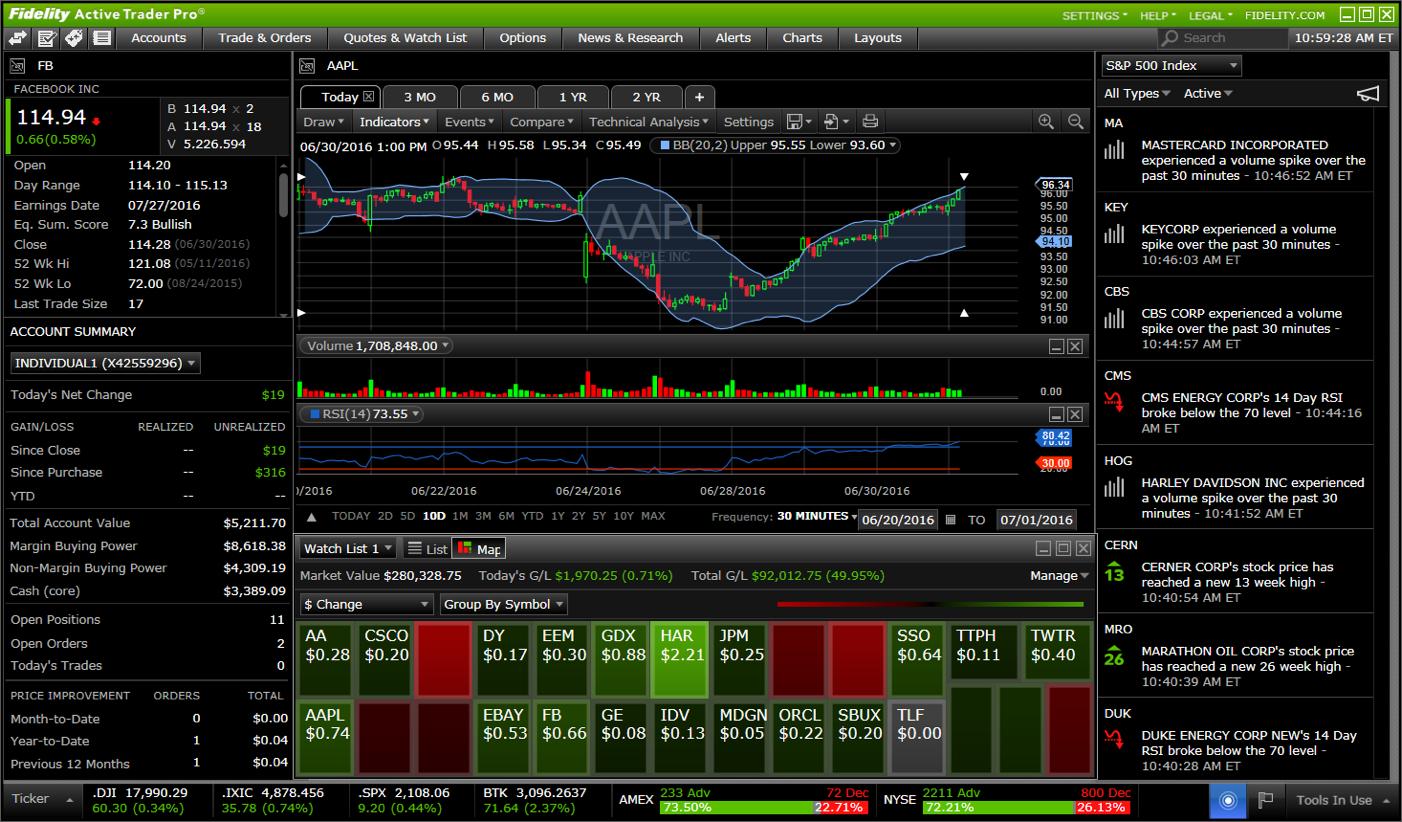 software per trading